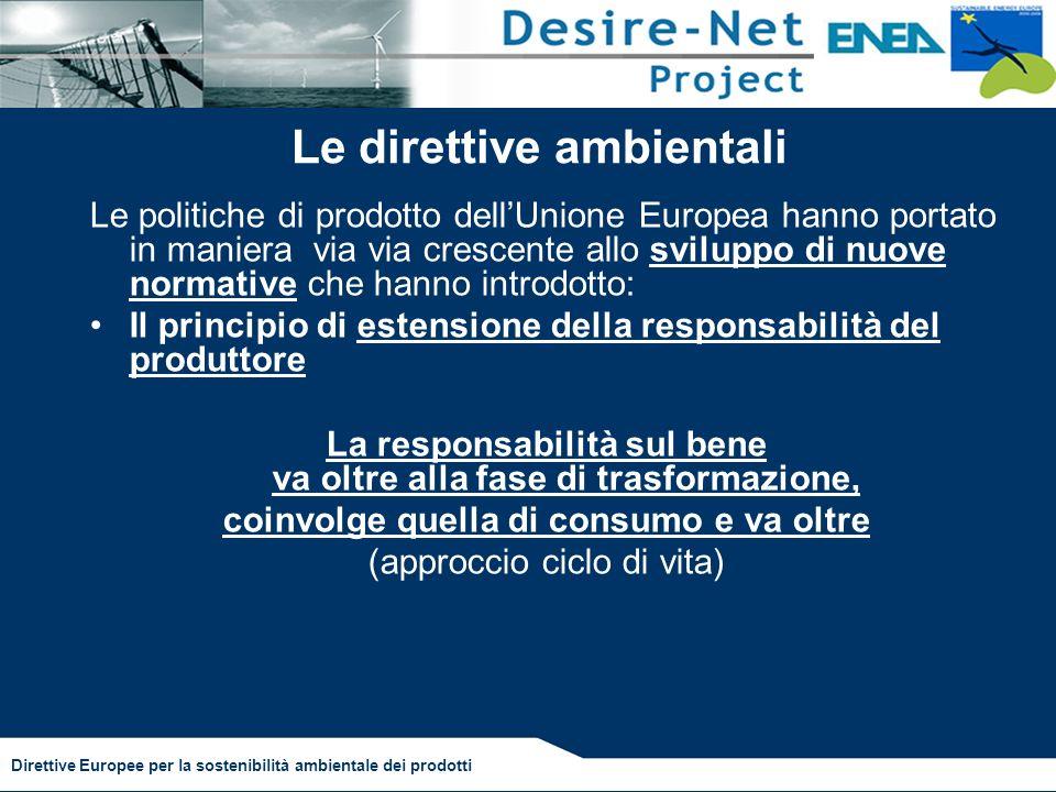Le direttive ambientali