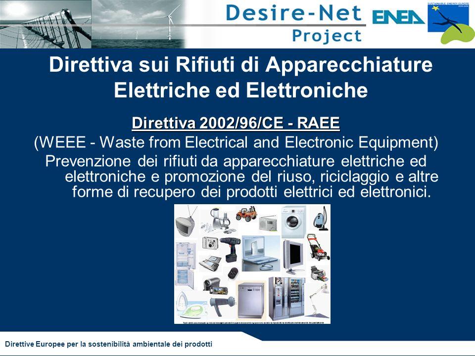 Direttiva sui Rifiuti di Apparecchiature Elettriche ed Elettroniche