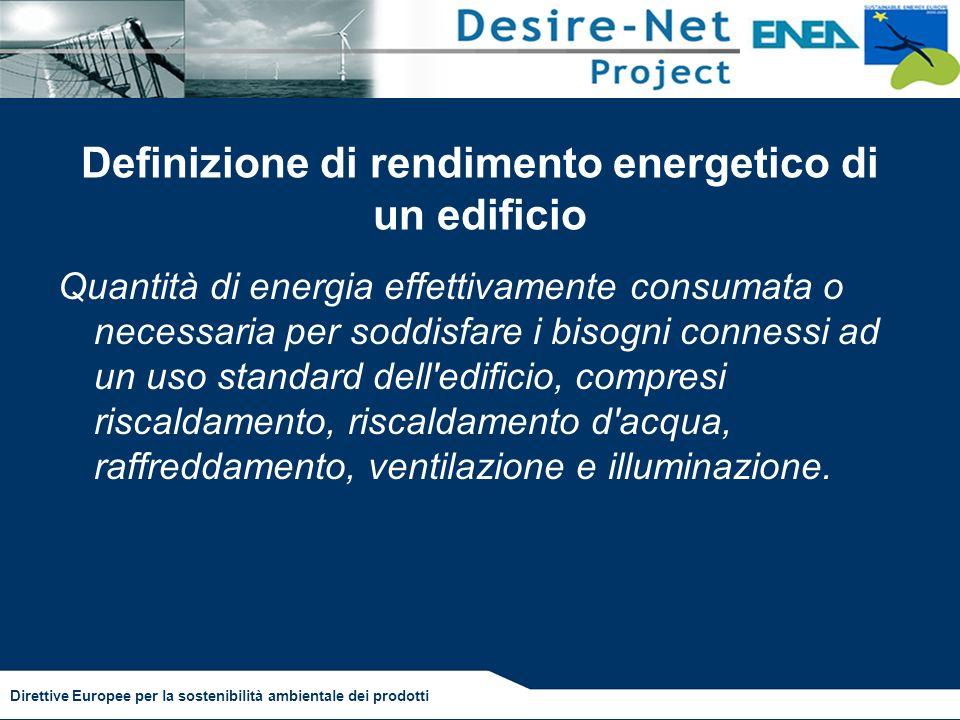 Definizione di rendimento energetico di un edificio