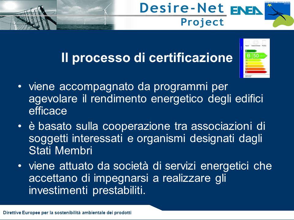 Il processo di certificazione
