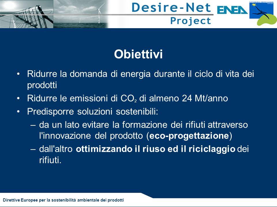 Obiettivi Ridurre la domanda di energia durante il ciclo di vita dei prodotti. Ridurre le emissioni di CO2 di almeno 24 Mt/anno.
