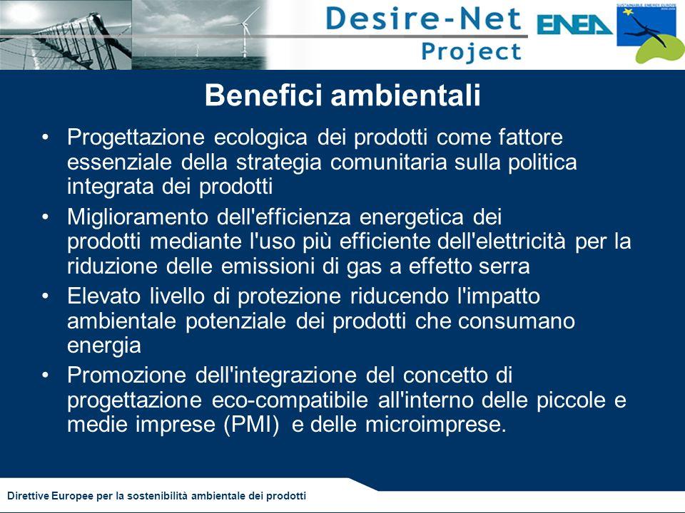Benefici ambientali Progettazione ecologica dei prodotti come fattore essenziale della strategia comunitaria sulla politica integrata dei prodotti.
