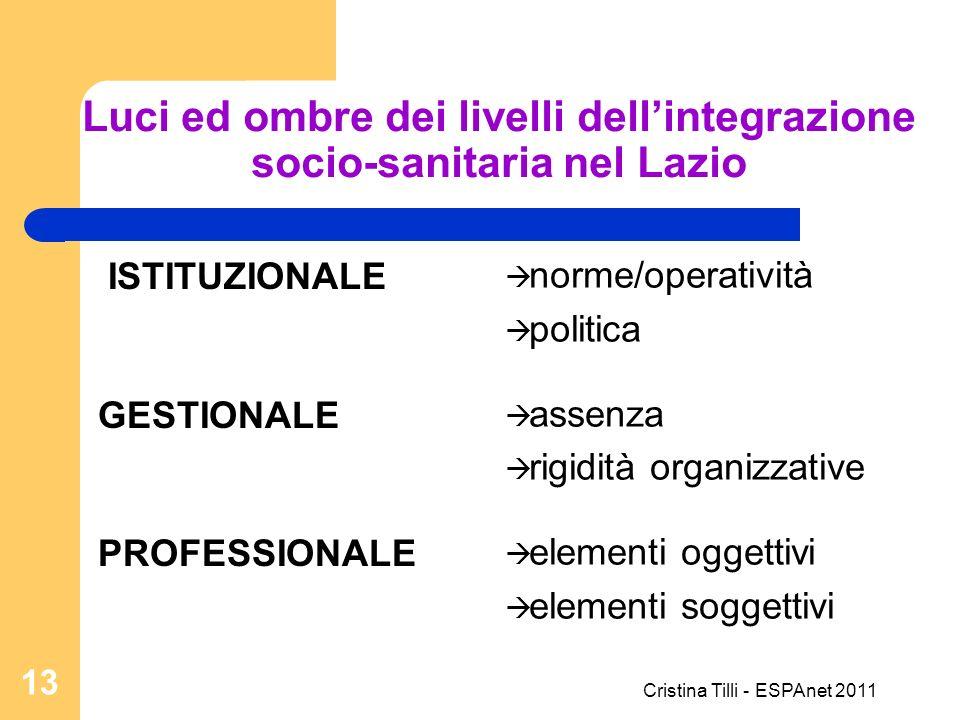 Luci ed ombre dei livelli dell'integrazione socio-sanitaria nel Lazio