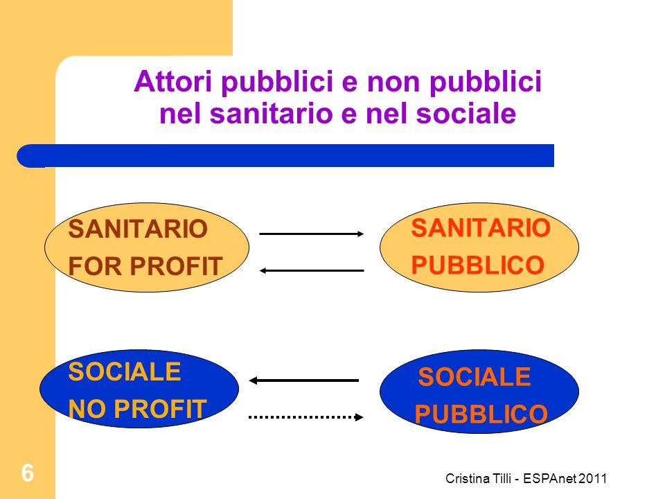 Attori pubblici e non pubblici nel sanitario e nel sociale
