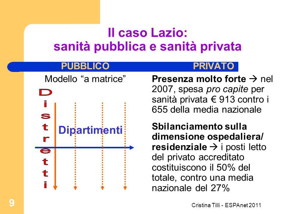 Il caso Lazio: sanità pubblica e sanità privata