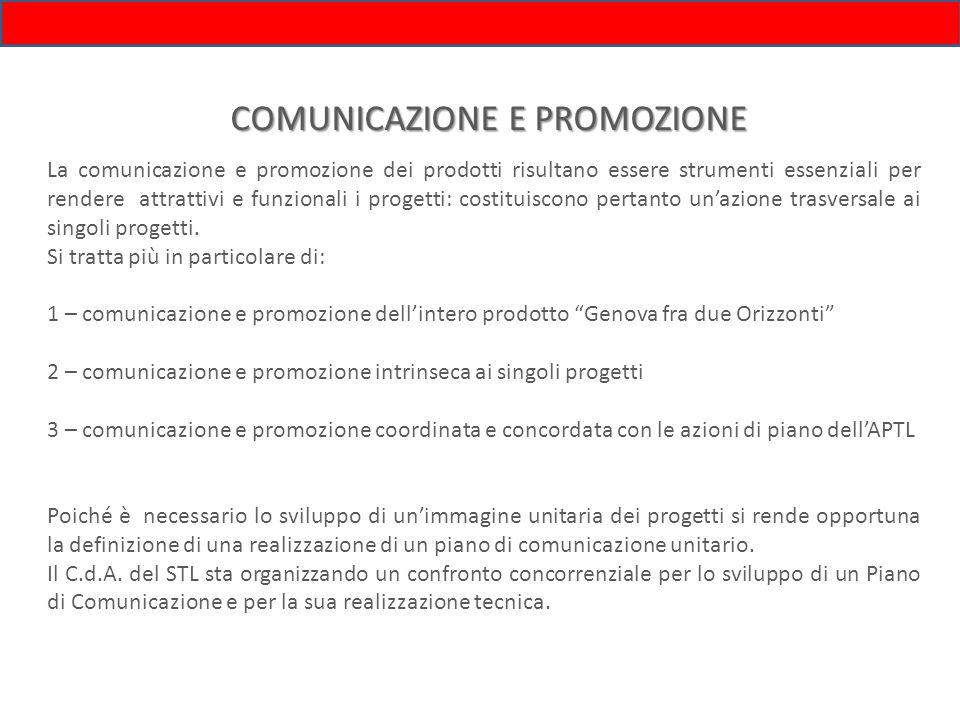 COMUNICAZIONE E PROMOZIONE