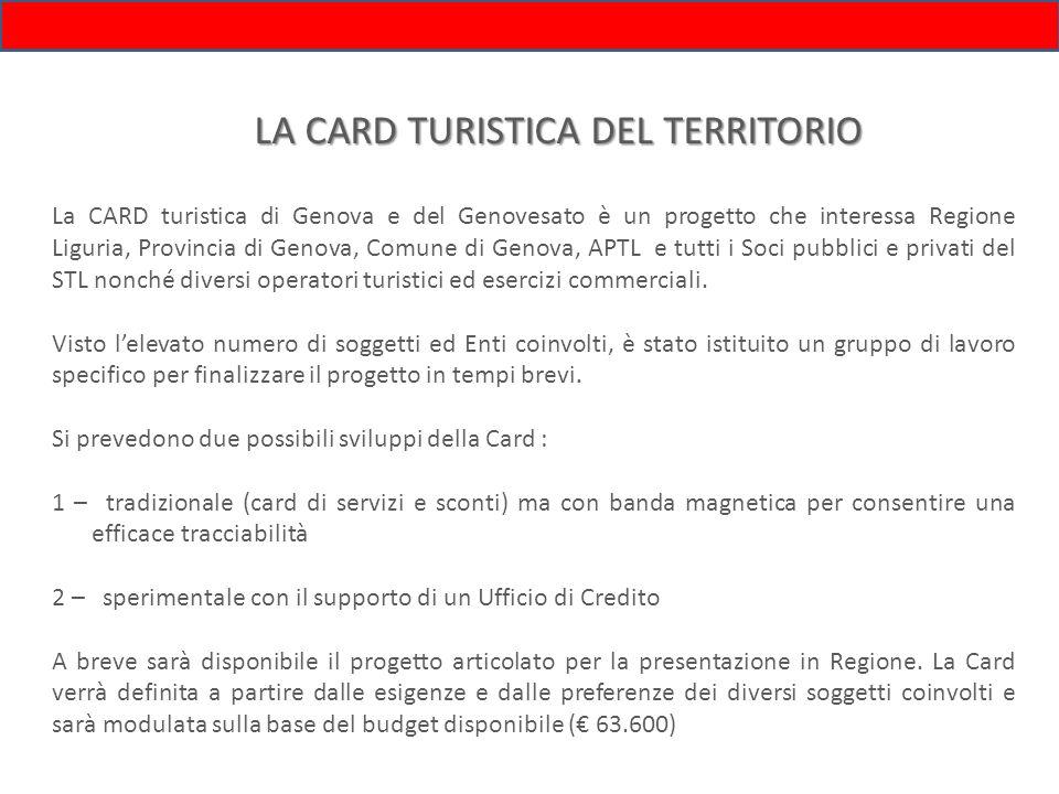 LA CARD TURISTICA DEL TERRITORIO