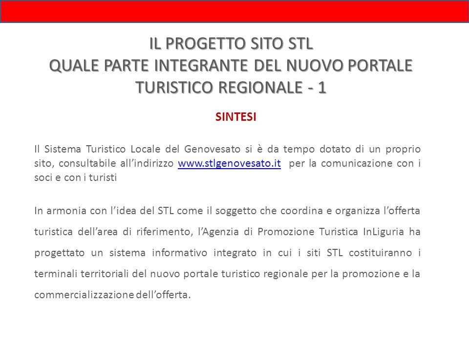 QUALE PARTE INTEGRANTE DEL NUOVO PORTALE TURISTICO REGIONALE - 1