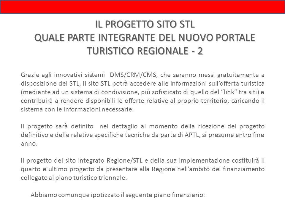 IL PROGETTO SITO STL QUALE PARTE INTEGRANTE DEL NUOVO PORTALE TURISTICO REGIONALE - 2