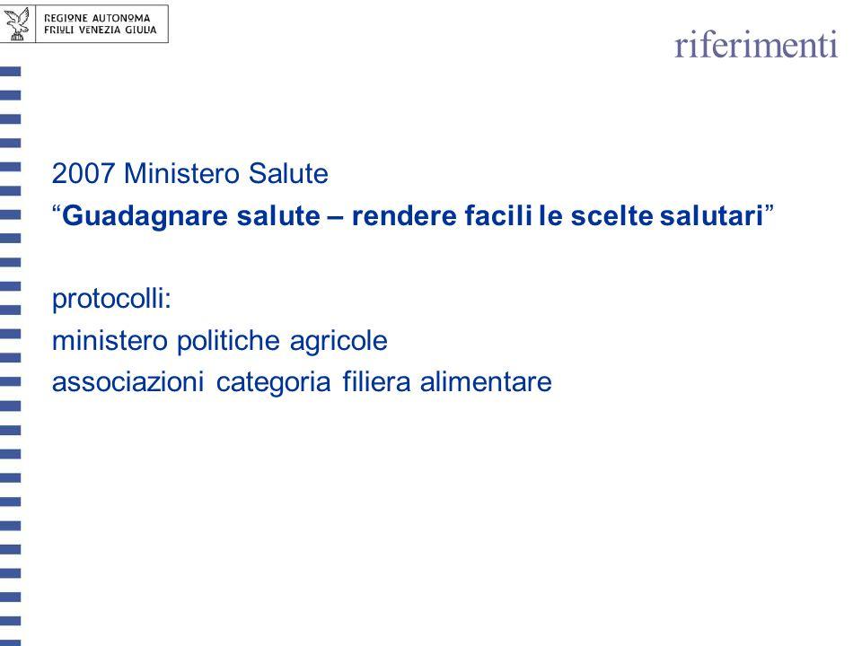 riferimenti 2007 Ministero Salute