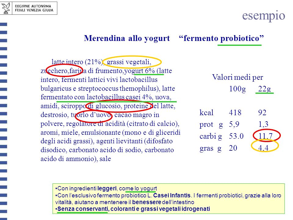 Merendina allo yogurt fermento probiotico