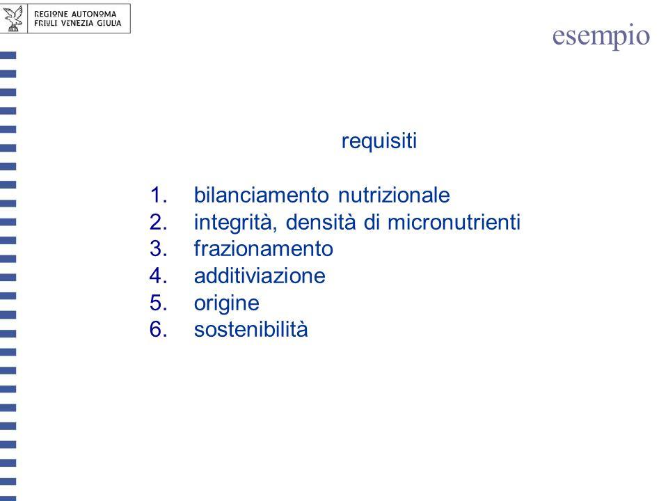esempio requisiti bilanciamento nutrizionale