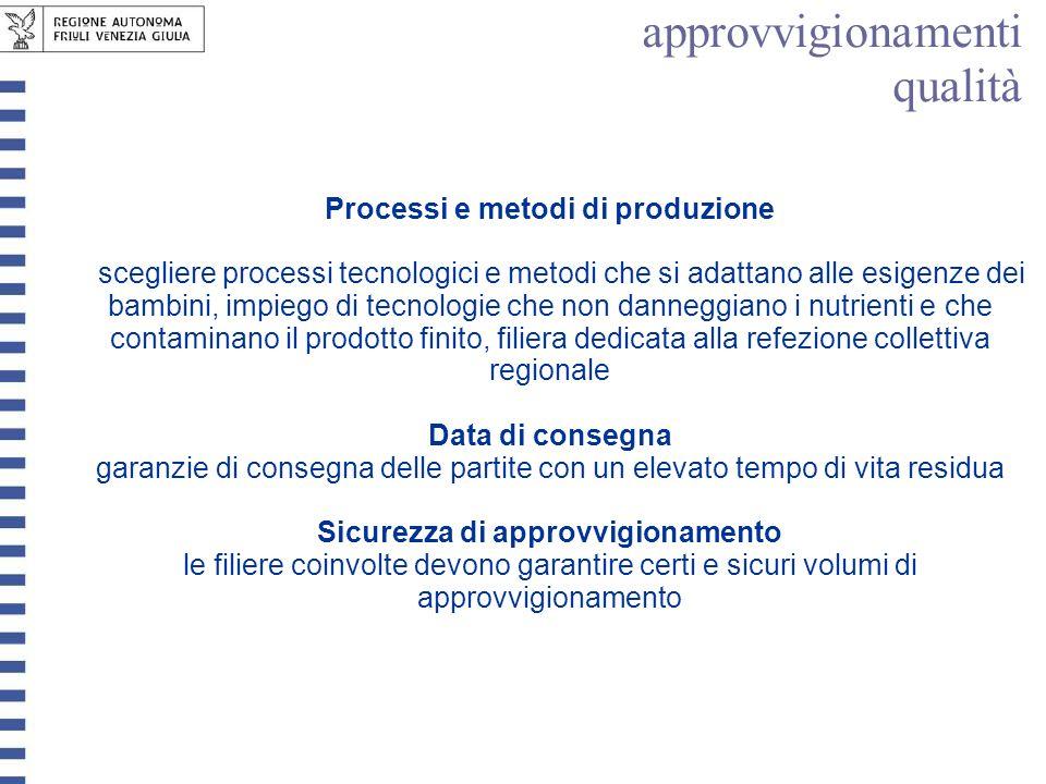 Processi e metodi di produzione Sicurezza di approvvigionamento