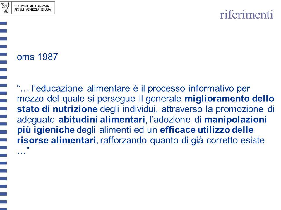 riferimenti oms 1987.