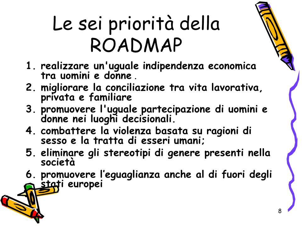 Le sei priorità della ROADMAP