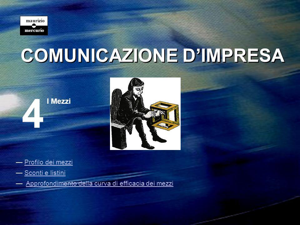 4 COMUNICAZIONE D'IMPRESA I Mezzi — Profilo dei mezzi