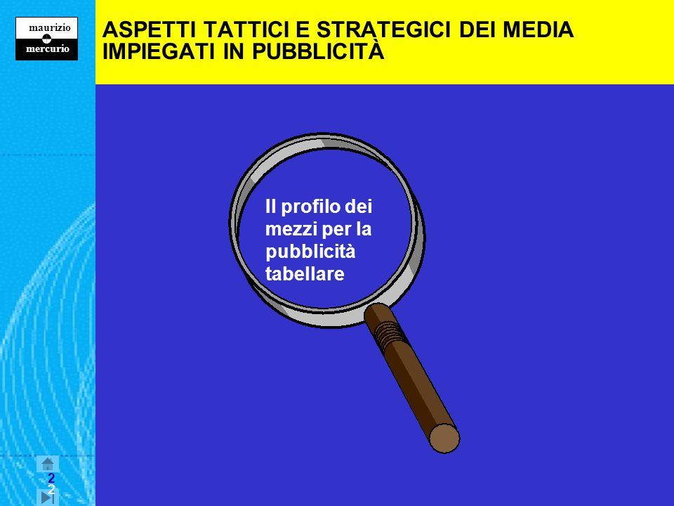 ASPETTI TATTICI E STRATEGICI DEI MEDIA IMPIEGATI IN PUBBLICITÀ
