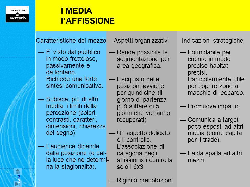 I MEDIA l'AFFISSIONE Caratteristiche del mezzo Aspetti organizzativi