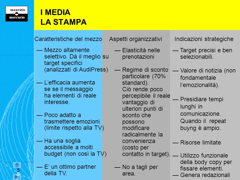 I MEDIA LA STAMPA Caratteristiche del mezzo Aspetti organizzativi