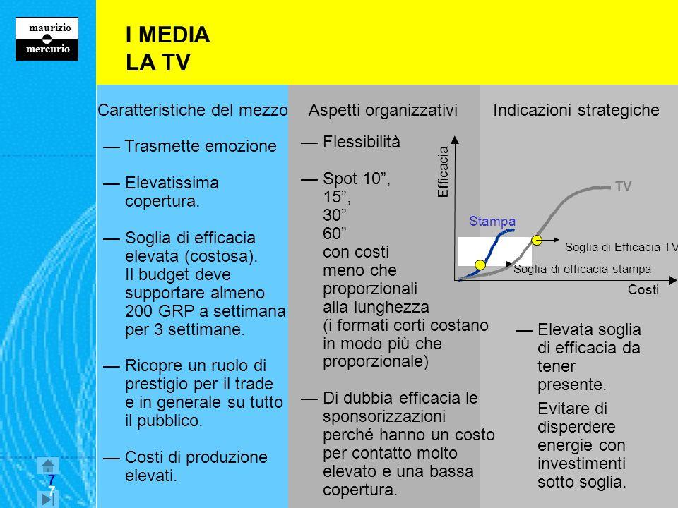 I MEDIA LA TV Caratteristiche del mezzo Aspetti organizzativi