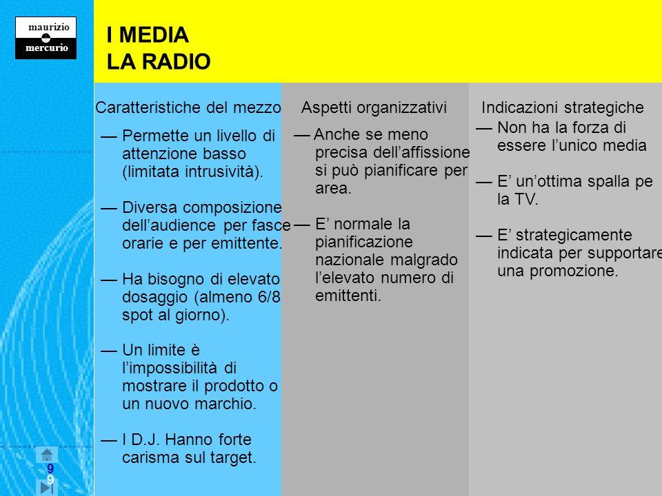 I MEDIA LA RADIO Caratteristiche del mezzo Aspetti organizzativi