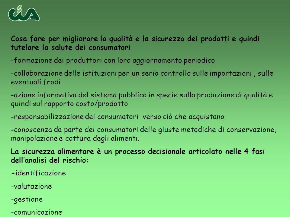 Cosa fare per migliorare la qualità e la sicurezza dei prodotti e quindi tutelare la salute dei consumatori