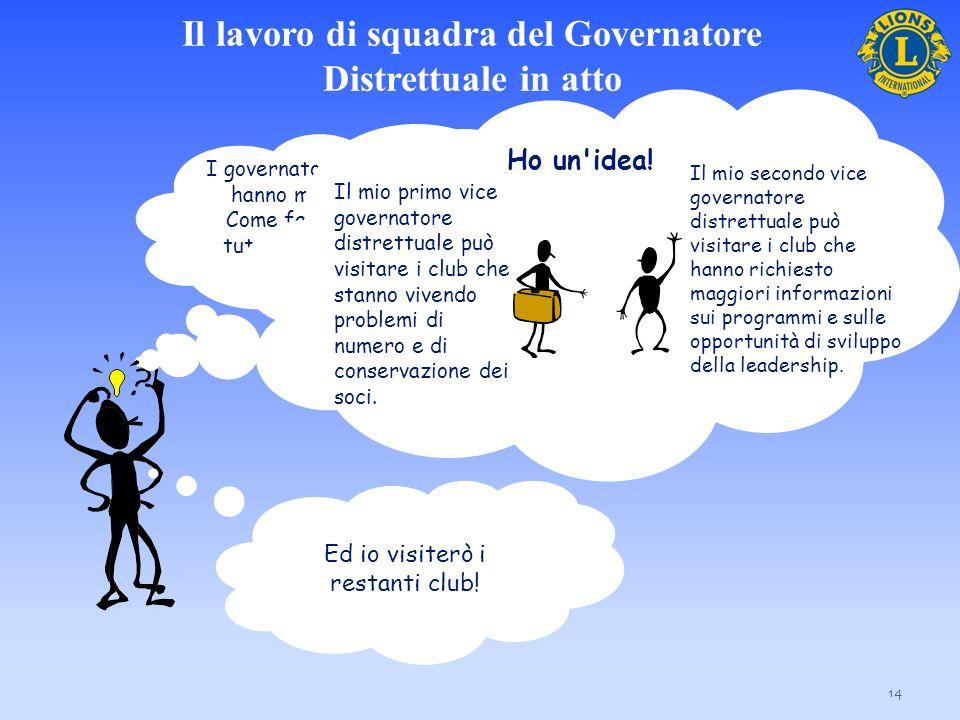 Squadre del Governatore Distrettuale di successo
