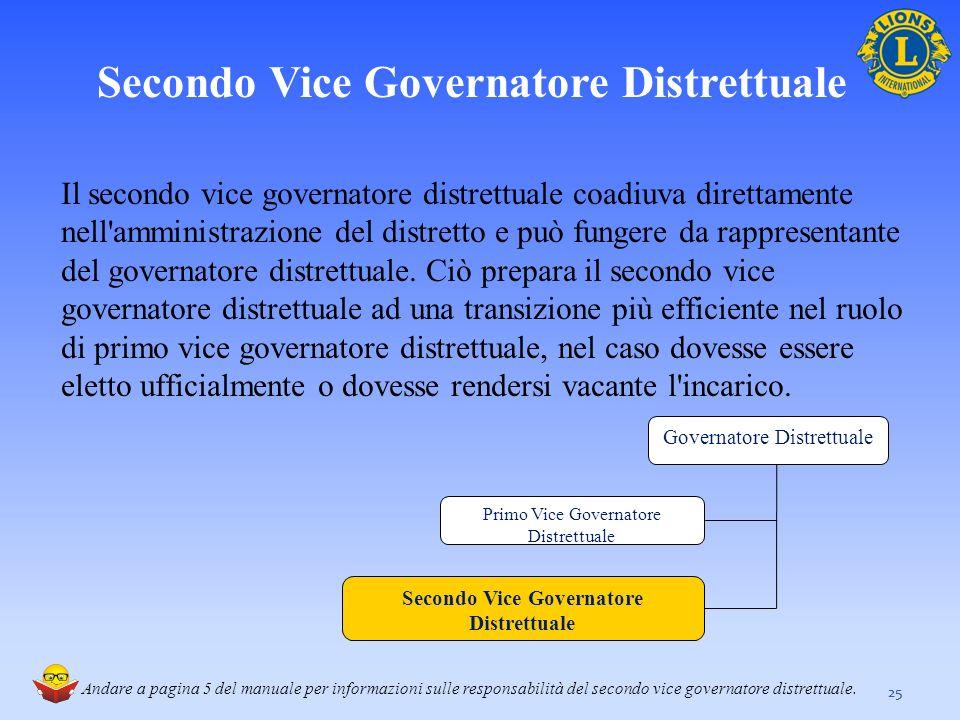 Secondo Vice Governatore Distrettuale