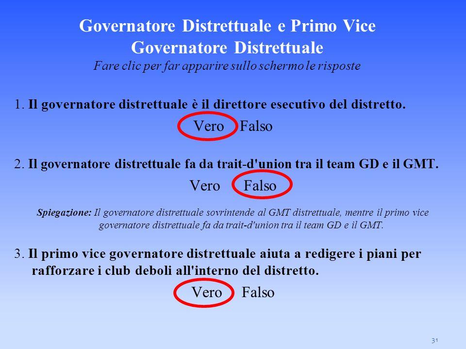Secondo Vice Governatore Distrettuale Fare clic per far apparire sullo schermo le risposte