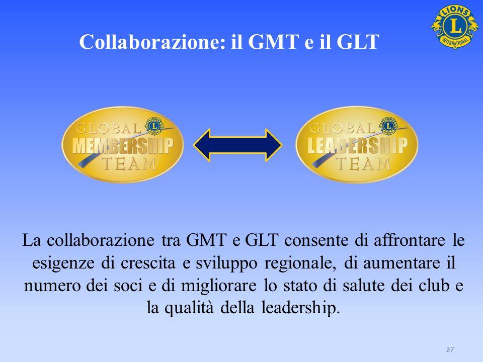 Il team del Governatore Distrettuale e il GMT/GLT