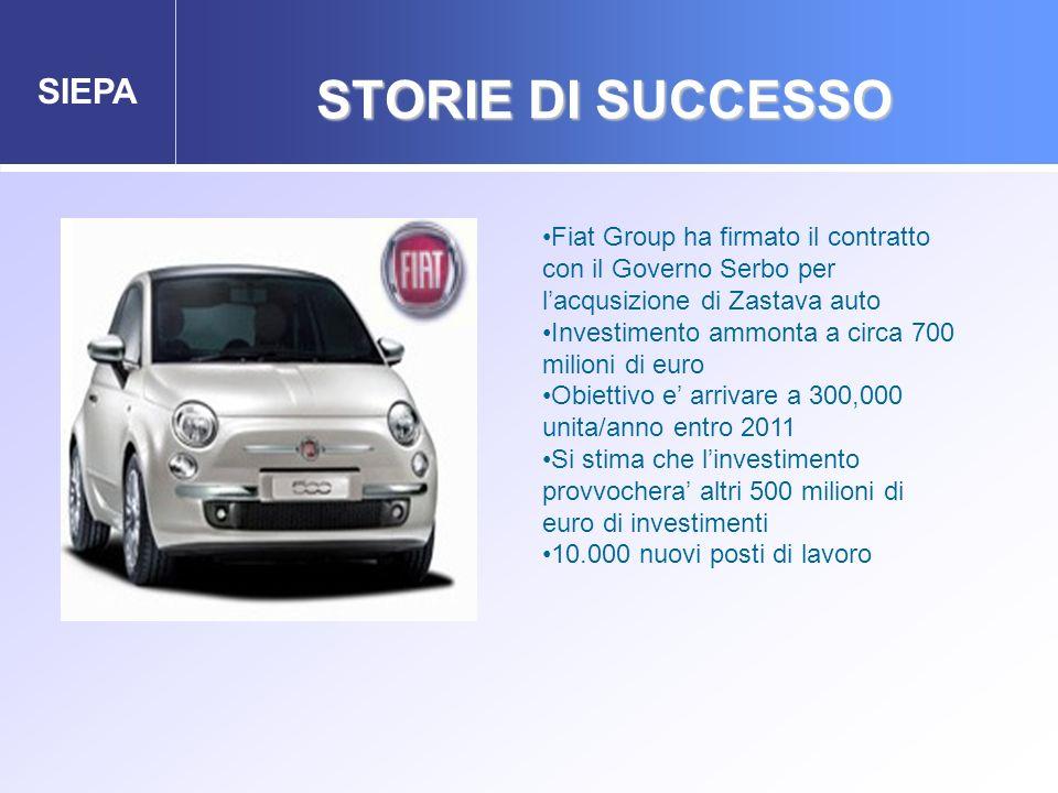 STORIE DI SUCCESSO Fiat Group ha firmato il contratto con il Governo Serbo per l'acqusizione di Zastava auto.