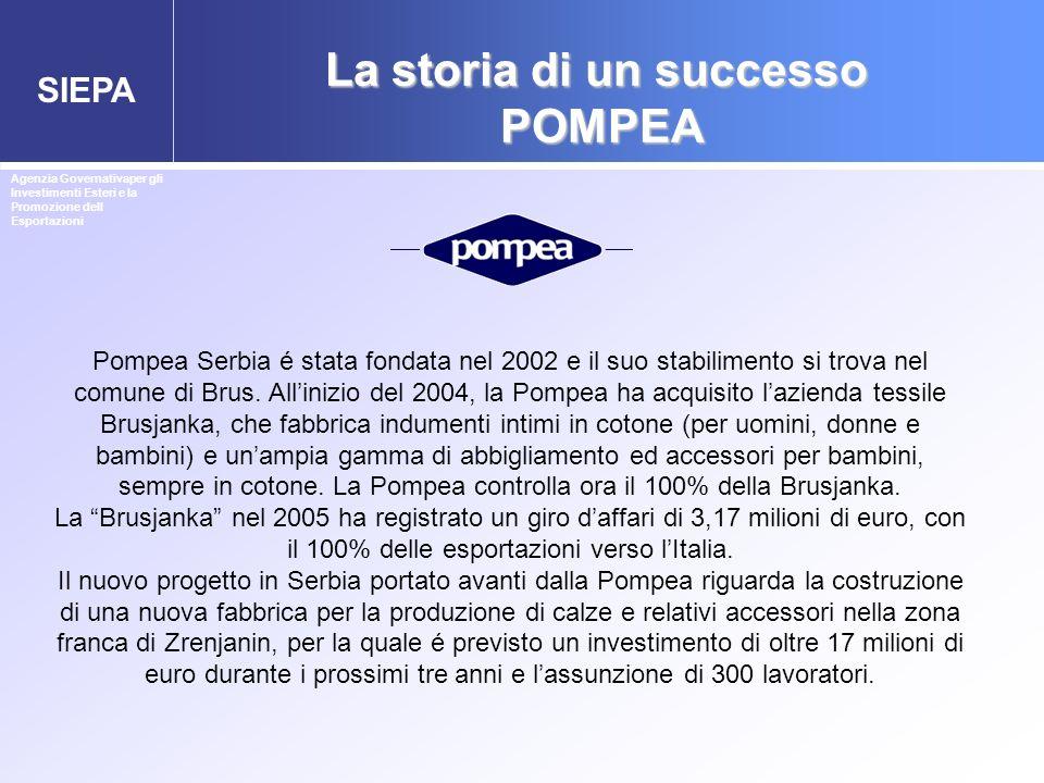 La storia di un successo POMPEA