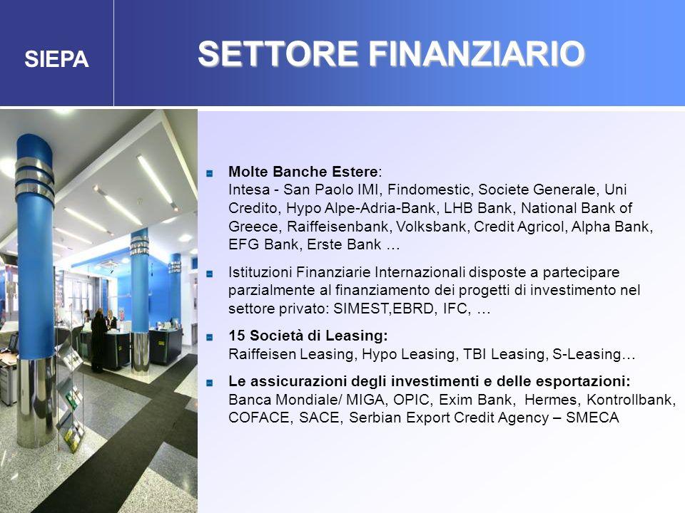 SETTORE FINANZIARIO Agenzia Governativa per gli Investimenti Esteri e la Promozione delle Esportazioni.