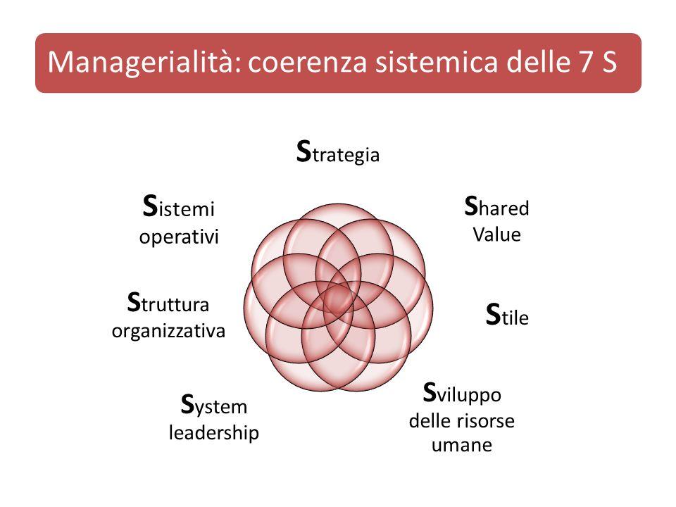 Sistemi operativi Strategia Stile Sviluppo delle risorse umane