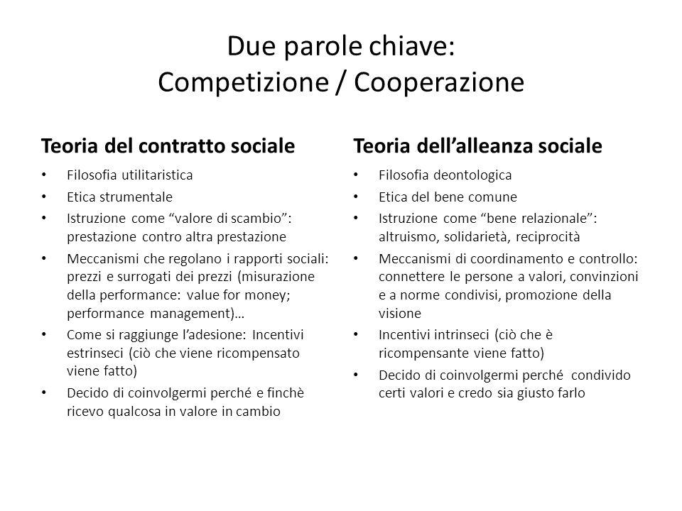 Due parole chiave: Competizione / Cooperazione