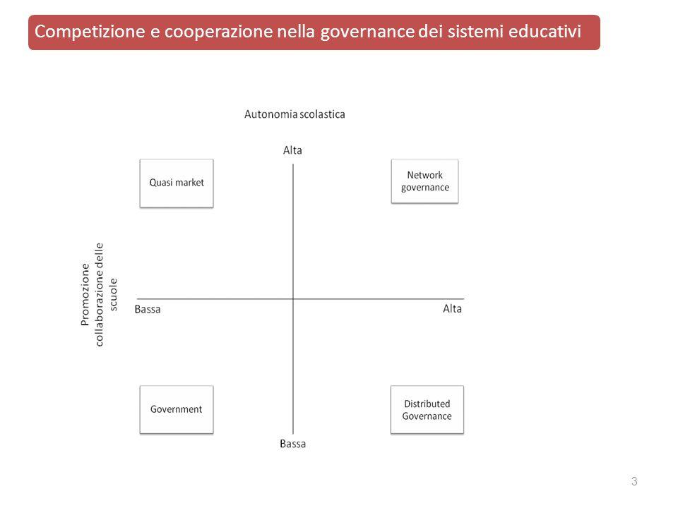 Competizione e cooperazione nella governance dei sistemi educativi