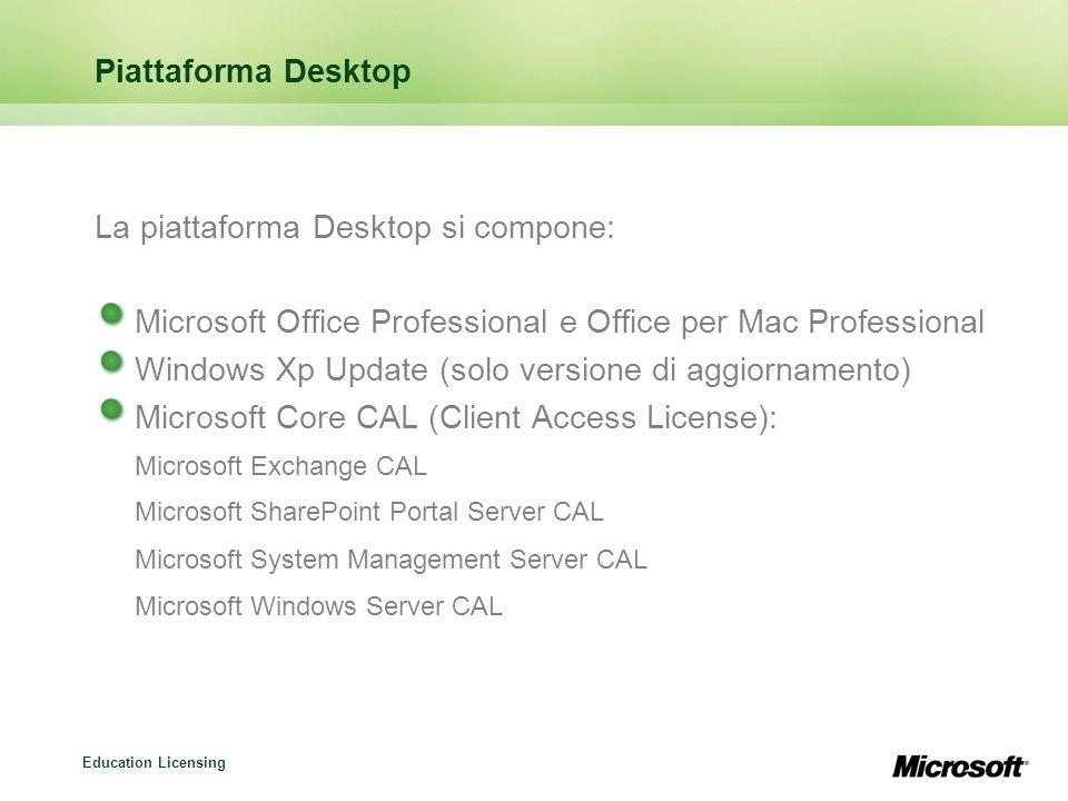 La piattaforma Desktop si compone: