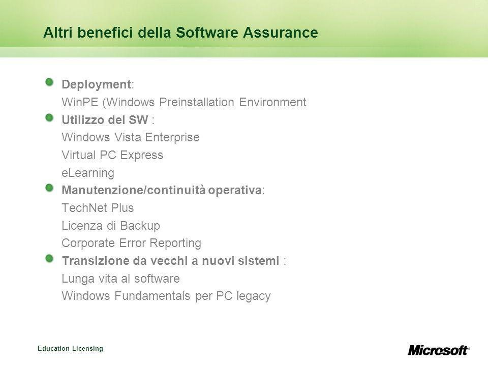 Altri benefici della Software Assurance