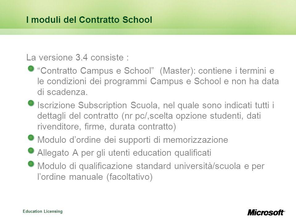 I moduli del Contratto School