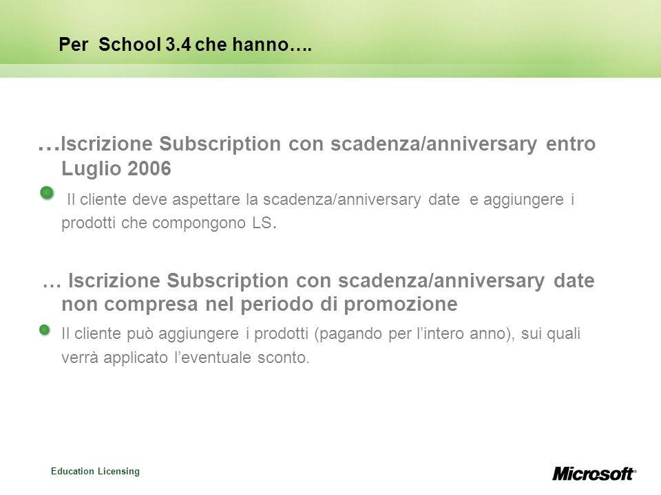 …Iscrizione Subscription con scadenza/anniversary entro Luglio 2006