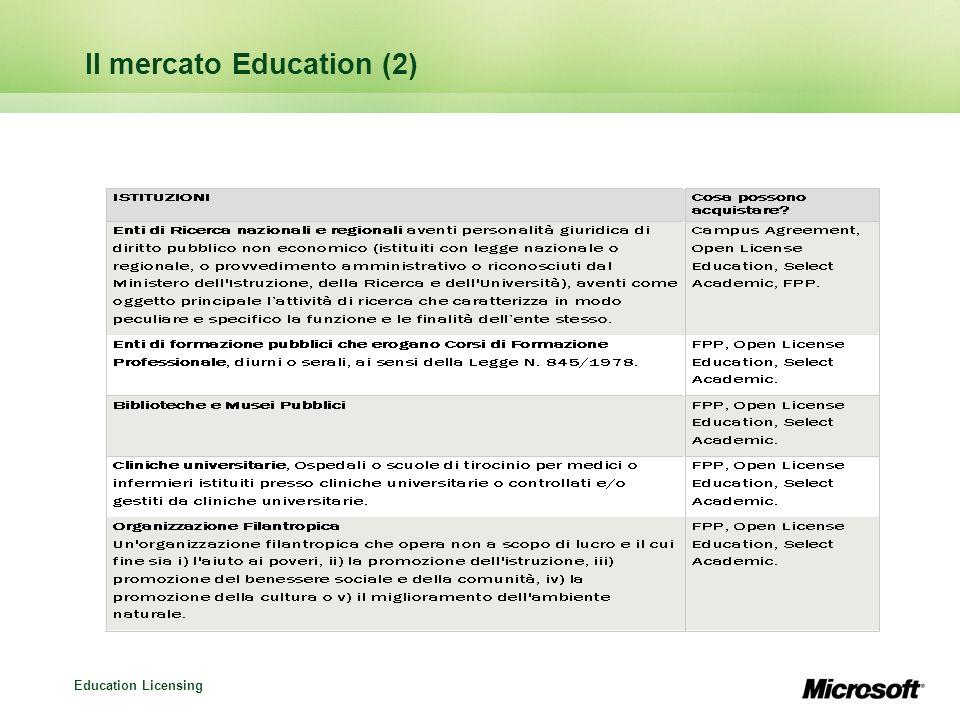 Il mercato Education (2)