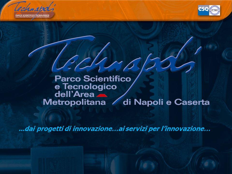 ...dai progetti di innovazione…ai servizi per l'innovazione…