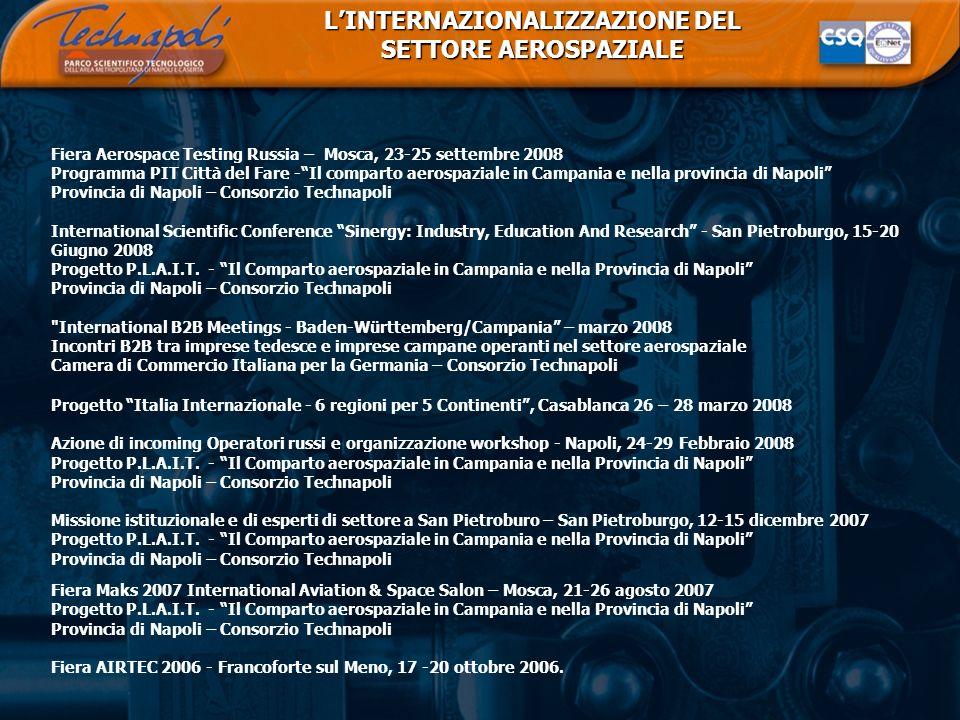 L'INTERNAZIONALIZZAZIONE DEL SETTORE AEROSPAZIALE