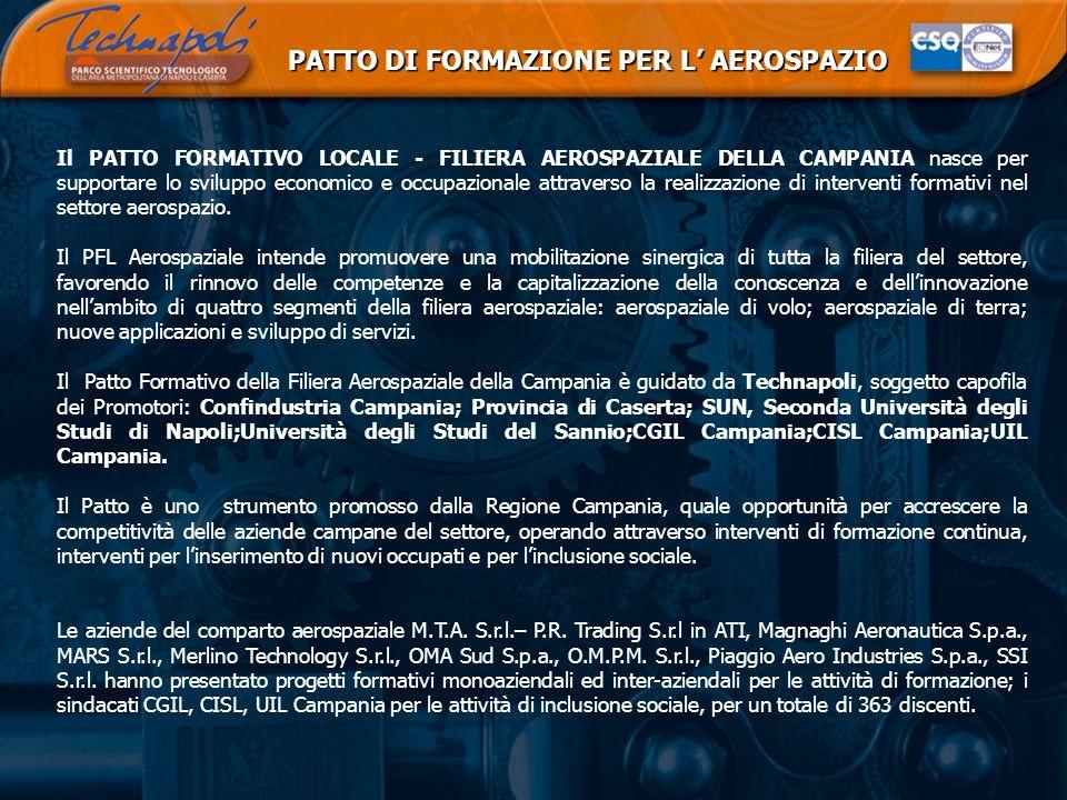 PATTO DI FORMAZIONE PER L' AEROSPAZIO