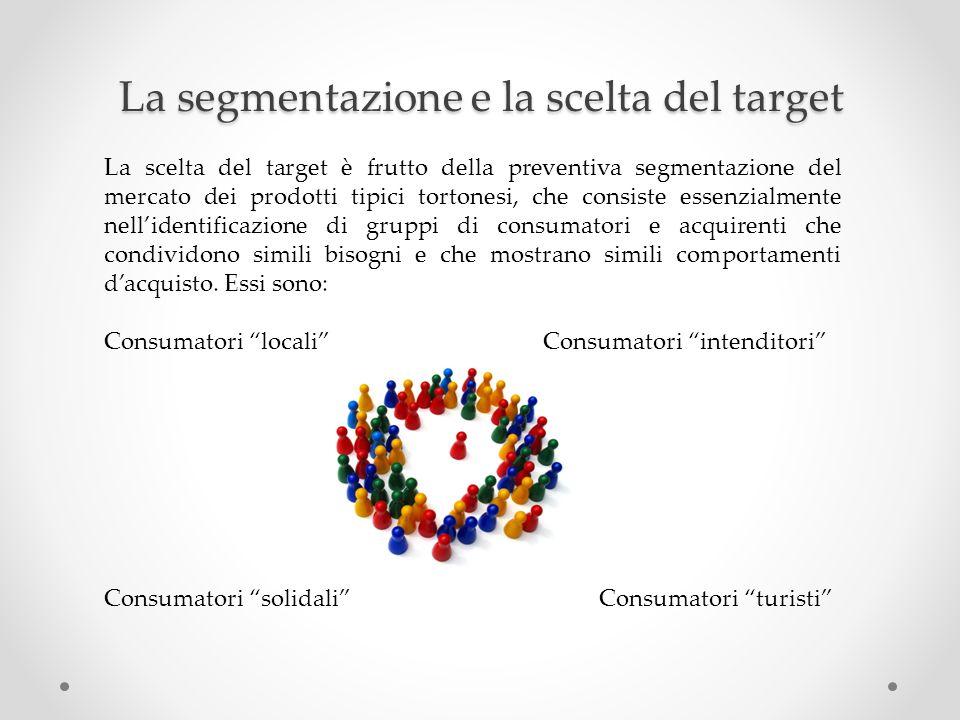 La segmentazione e la scelta del target