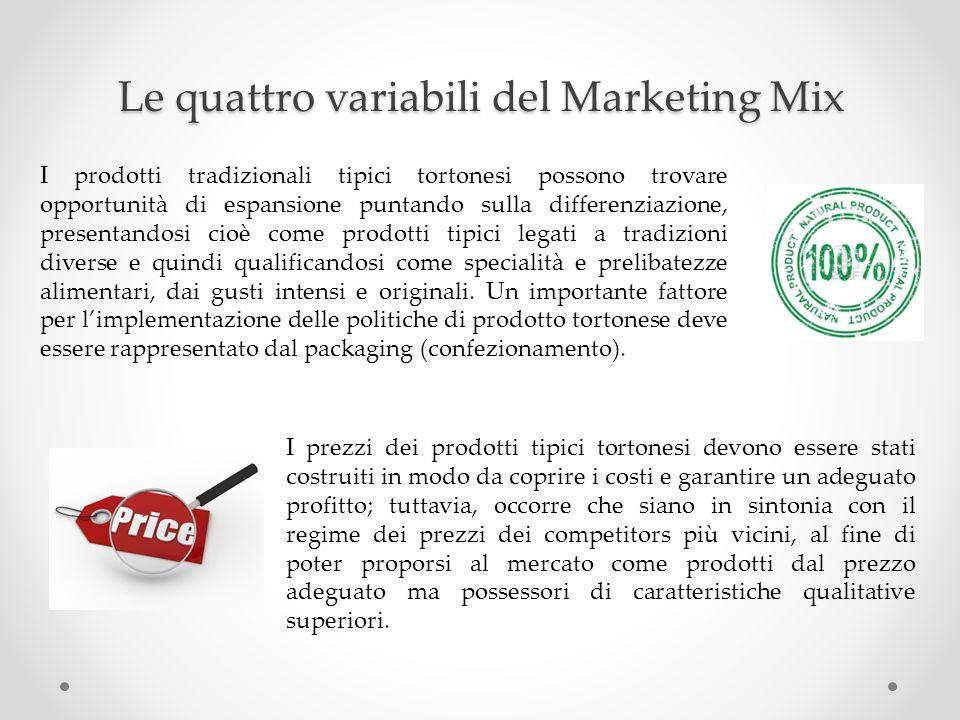 Le quattro variabili del Marketing Mix
