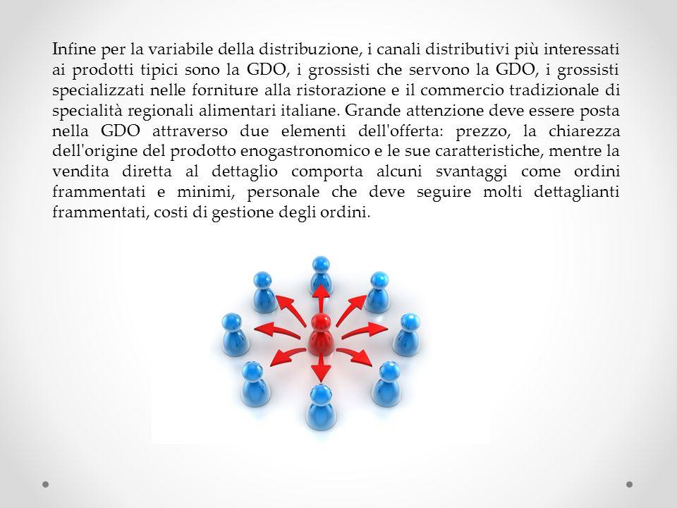 Infine per la variabile della distribuzione, i canali distributivi più interessati ai prodotti tipici sono la GDO, i grossisti che servono la GDO, i grossisti specializzati nelle forniture alla ristorazione e il commercio tradizionale di specialità regionali alimentari italiane.