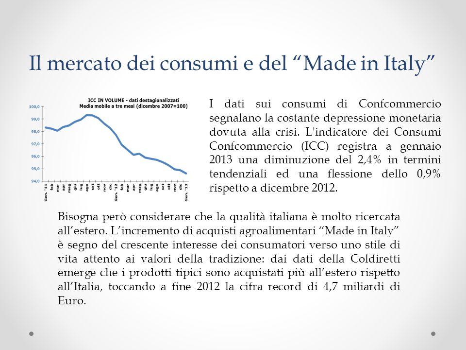 Il mercato dei consumi e del Made in Italy
