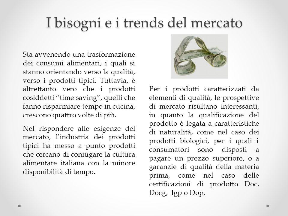 I bisogni e i trends del mercato