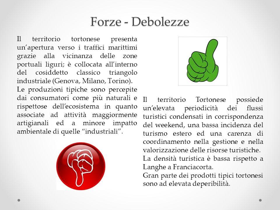 Forze - Debolezze